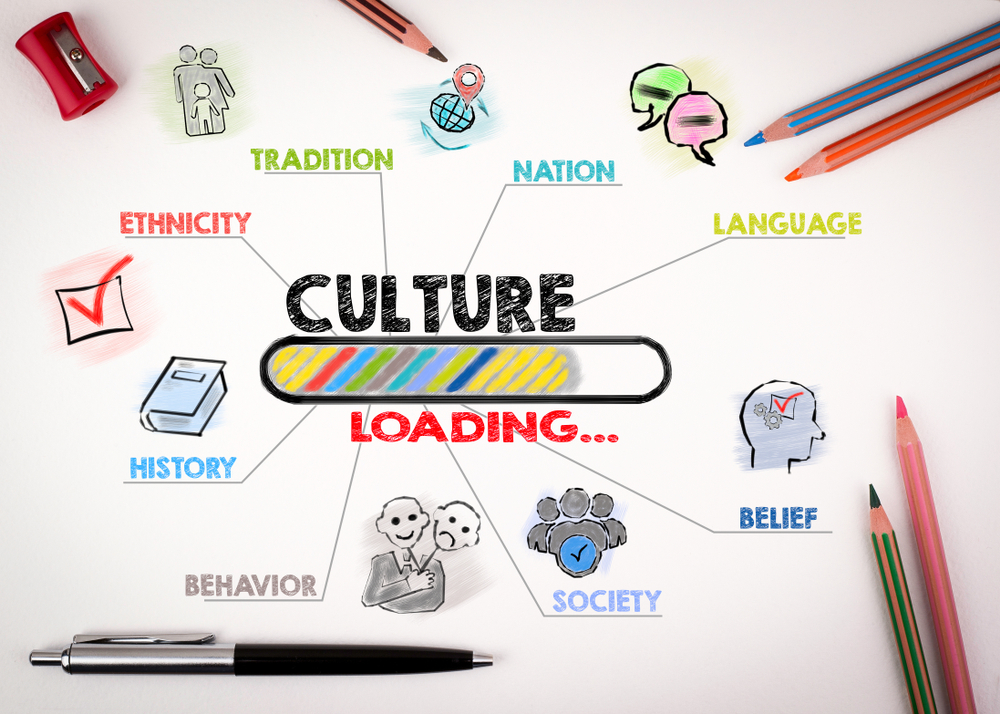 Translatability and Cultural Suitability Workshops for Test Authors